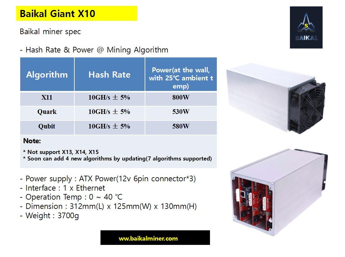 X11 ASIC miner - Crypto Mining Blog