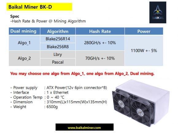 Baikal Miner BK-D, a New First Dual Mining ASIC Miner