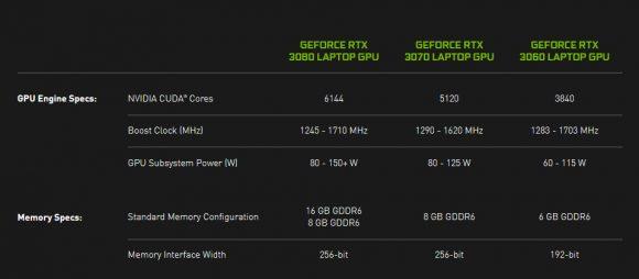 nvidia 30 series laptop gpus 1