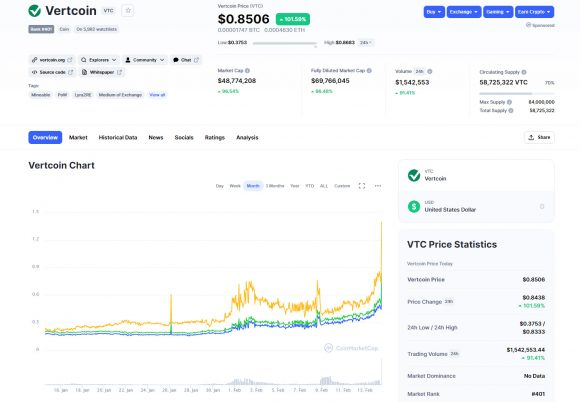 vertcoin up 100 percent